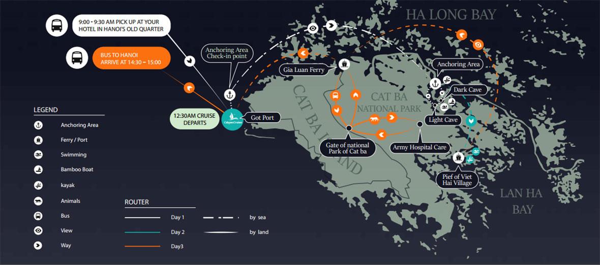 calyso-3-days-itinerary